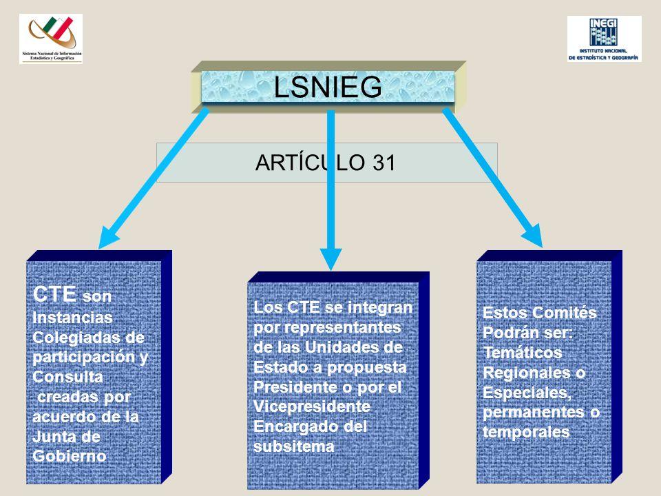 LSNIEG ARTÍCULO 31 CTE son Instancias Colegiadas de participación y Consulta creadas por acuerdo de la Junta de Gobierno Los CTE se integran por repre