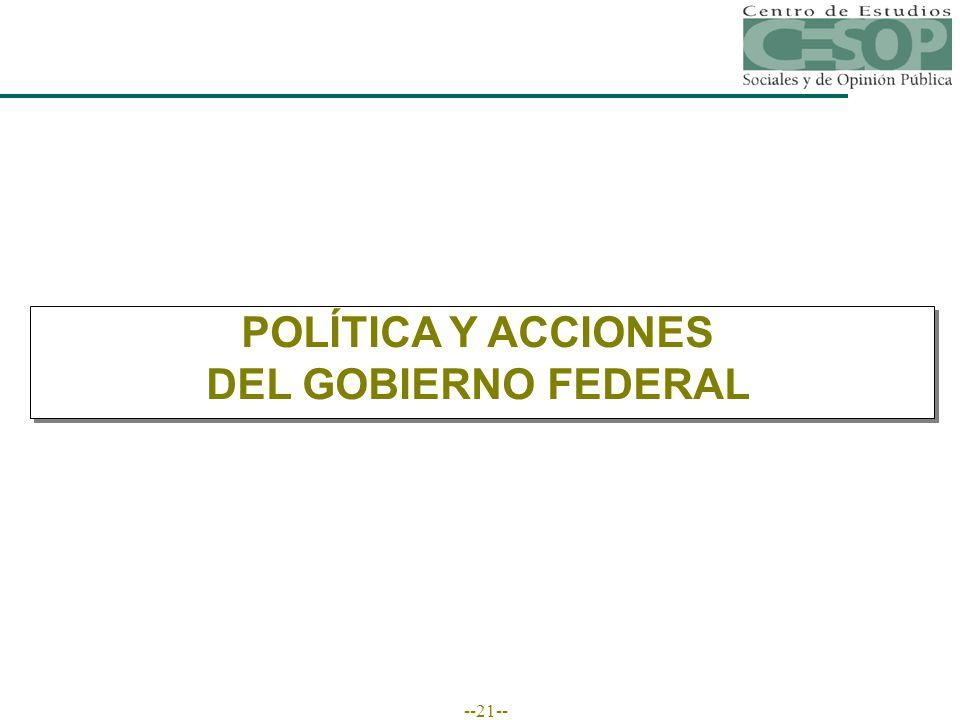--21-- POLÍTICA Y ACCIONES DEL GOBIERNO FEDERAL POLÍTICA Y ACCIONES DEL GOBIERNO FEDERAL
