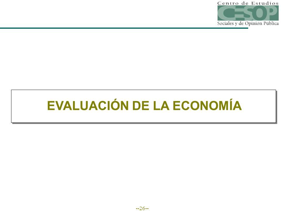 --26-- EVALUACIÓN DE LA ECONOMÍA