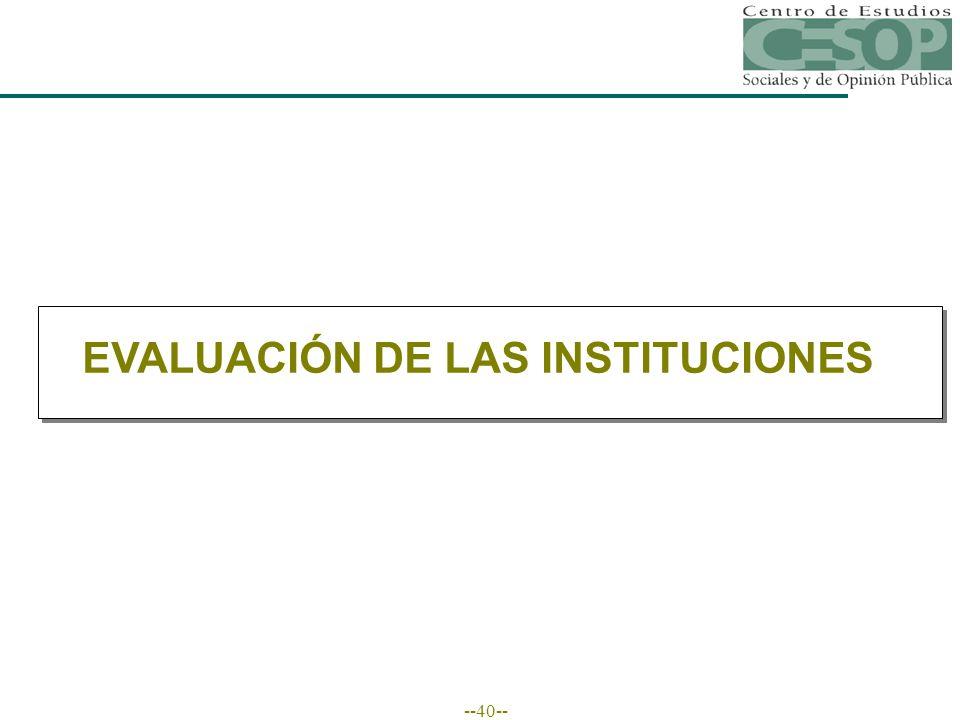--40-- EVALUACIÓN DE LAS INSTITUCIONES