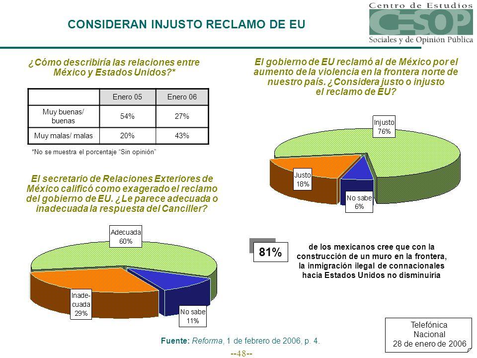 --48-- CONSIDERAN INJUSTO RECLAMO DE EU Fuente: Reforma, 1 de febrero de 2006, p.