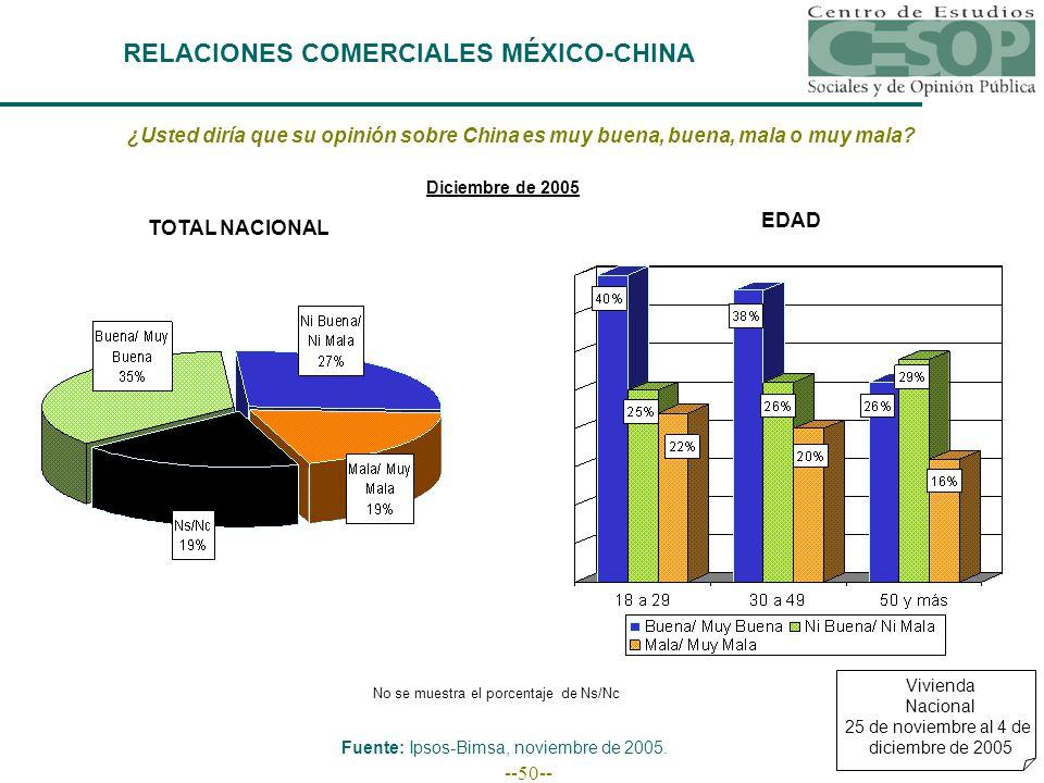--50-- RELACIONES COMERCIALES MÉXICO-CHINA Vivienda Nacional 25 de noviembre al 4 de diciembre de 2005 ¿Usted diría que su opinión sobre China es muy buena, buena, mala o muy mala.