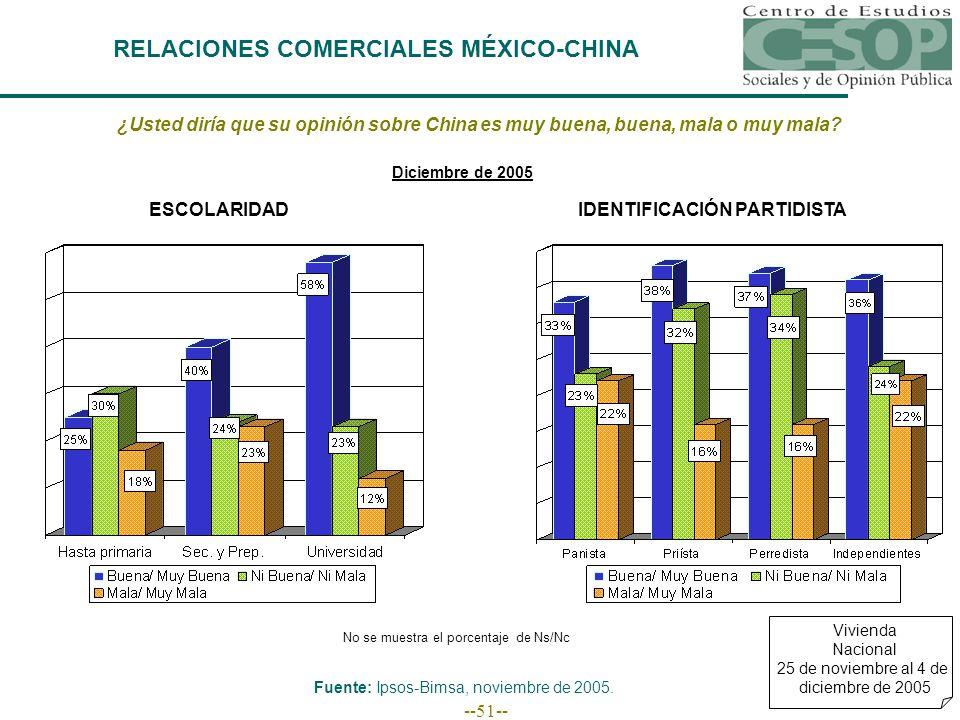 --51-- RELACIONES COMERCIALES MÉXICO-CHINA Vivienda Nacional 25 de noviembre al 4 de diciembre de 2005 ¿Usted diría que su opinión sobre China es muy buena, buena, mala o muy mala.