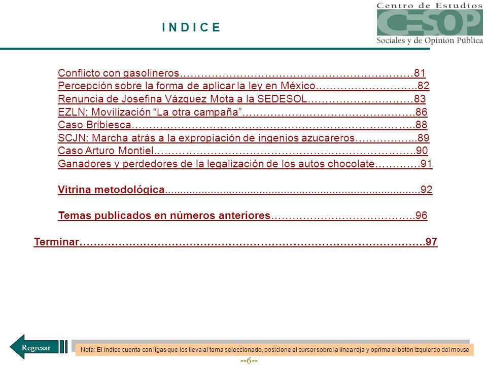--6-- I N D I C E Conflicto con gasolineros…………………………………………………………81 Percepción sobre la forma de aplicar la ley en México………………………..82 Renuncia de Josefina Vázquez Mota a la SEDESOL…………………………83 EZLN: Movilización La otra campaña………………………………………….86 Caso Bribiesca……………………………………………………………………..88 SCJN: Marcha atrás a la expropiación de ingenios azucareros……………...89 Caso Arturo Montiel………………………………………………………………..90 Ganadores y perdedores de la legalización de los autos chocolate………….91 Vitrina metodológica....................................................................................92Vitrina metodológica....................................................................................92 Temas publicados en números anteriores…………………………………..96Temas publicados en números anteriores…………………………………..96 Terminar…………………………………………………………………………………….97 Nota: El índice cuenta con ligas que los lleva al tema seleccionado, posicione el cursor sobre la línea roja y oprima el botón izquierdo del mouse Regresar