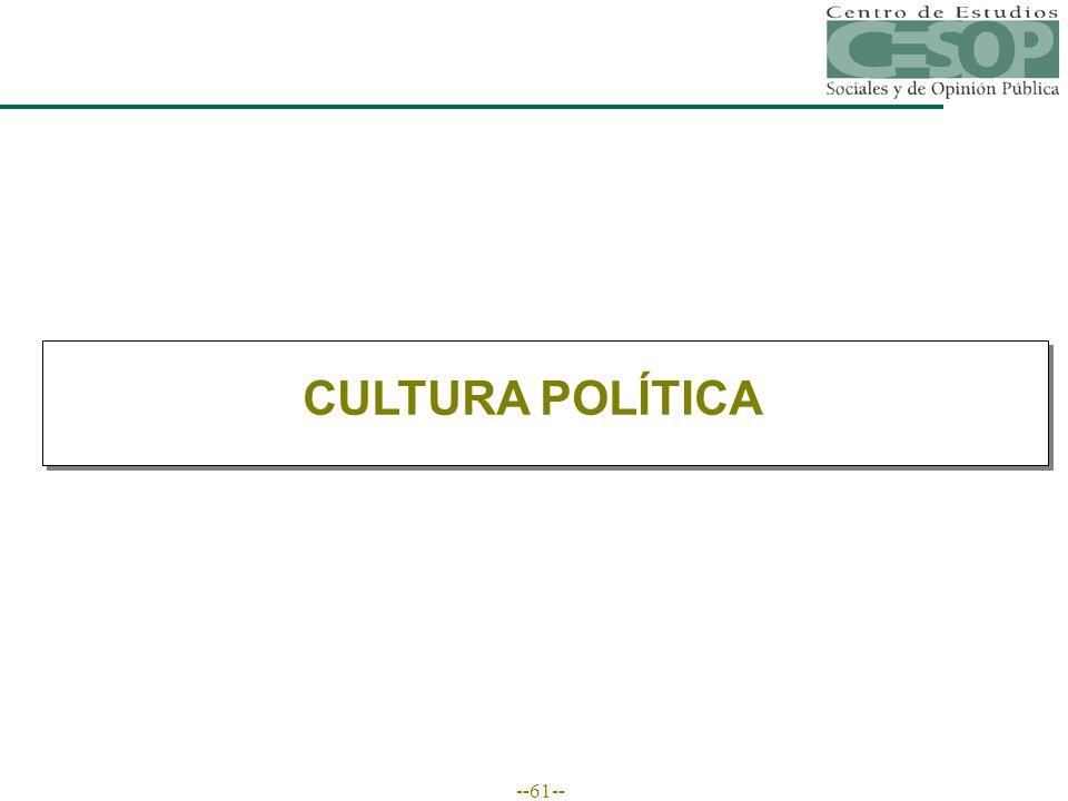 --61-- CULTURA POLÍTICA