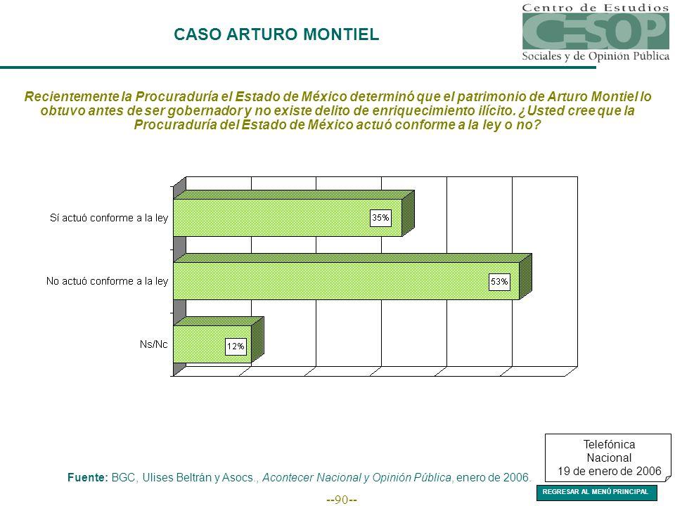 --90-- Telefónica Nacional 19 de enero de 2006 CASO ARTURO MONTIEL Recientemente la Procuraduría el Estado de México determinó que el patrimonio de Arturo Montiel lo obtuvo antes de ser gobernador y no existe delito de enriquecimiento ilícito.