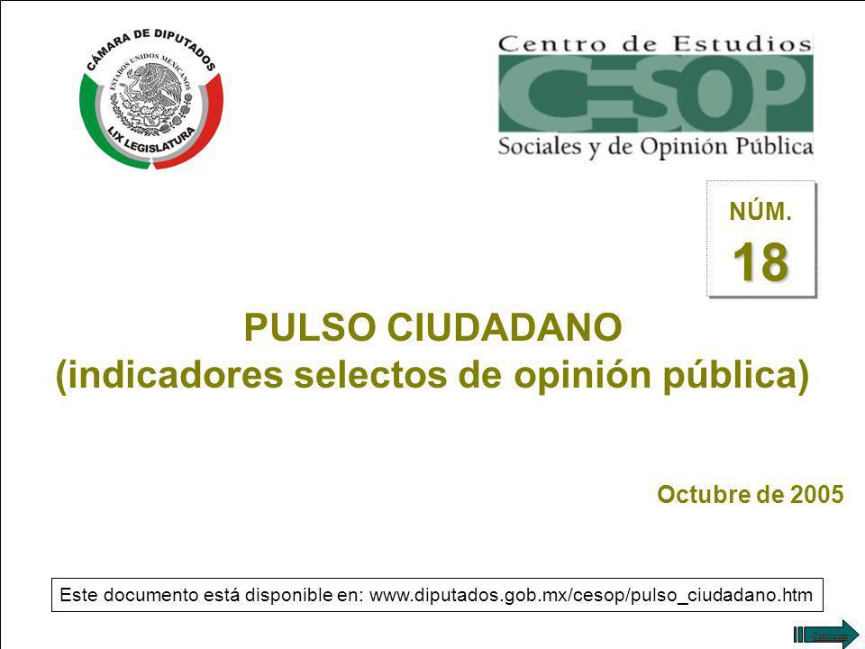 --1-- PULSO CIUDADANO (indicadores selectos de opinión pública) Octubre de 2005 18 NÚM.