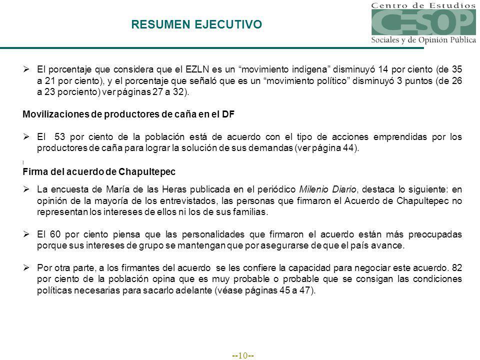 --10-- El porcentaje que considera que el EZLN es un movimiento indigena disminuyó 14 por ciento (de 35 a 21 por ciento), y el porcentaje que señaló que es un movimiento político disminuyó 3 puntos (de 26 a 23 porciento) ver páginas 27 a 32).