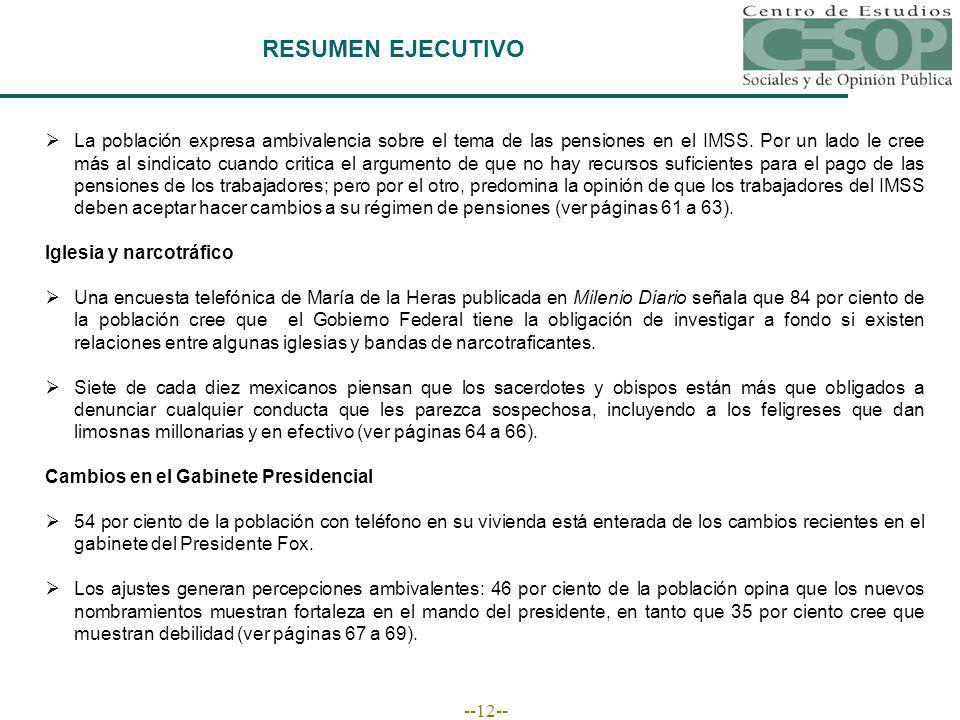 --12-- La población expresa ambivalencia sobre el tema de las pensiones en el IMSS.