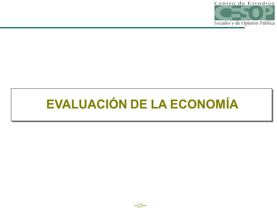 --20-- EVALUACIÓN DE LA ECONOMÍA