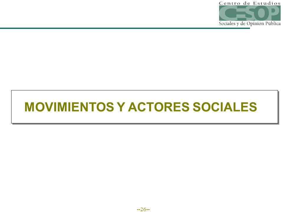 --26-- MOVIMIENTOS Y ACTORES SOCIALES
