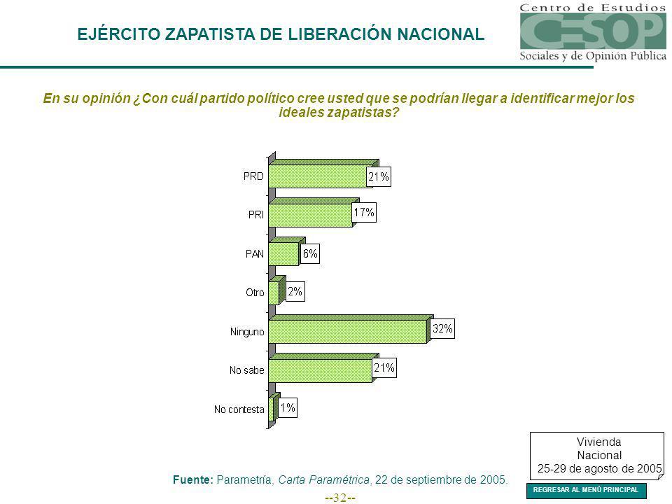 --32-- EJÉRCITO ZAPATISTA DE LIBERACIÓN NACIONAL Fuente: Parametría, Carta Paramétrica, 22 de septiembre de 2005.
