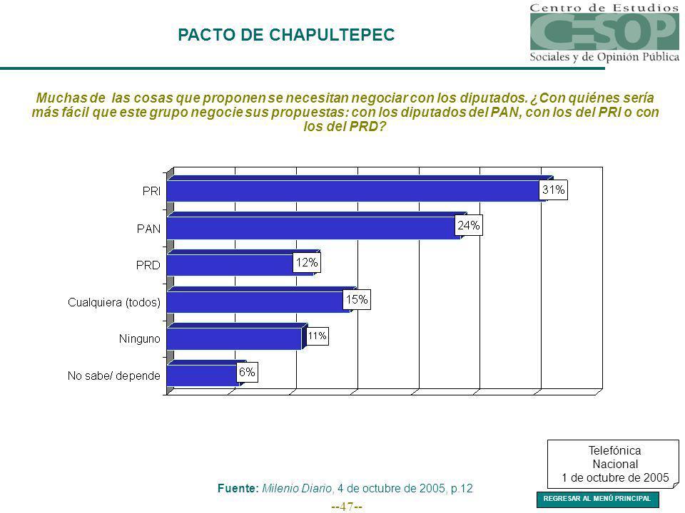 --47-- PACTO DE CHAPULTEPEC Telefónica Nacional 1 de octubre de 2005 Muchas de las cosas que proponen se necesitan negociar con los diputados.