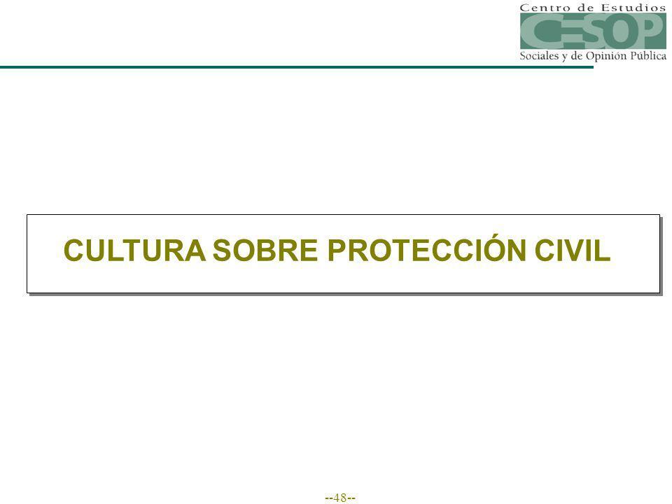 --48-- CULTURA SOBRE PROTECCIÓN CIVIL