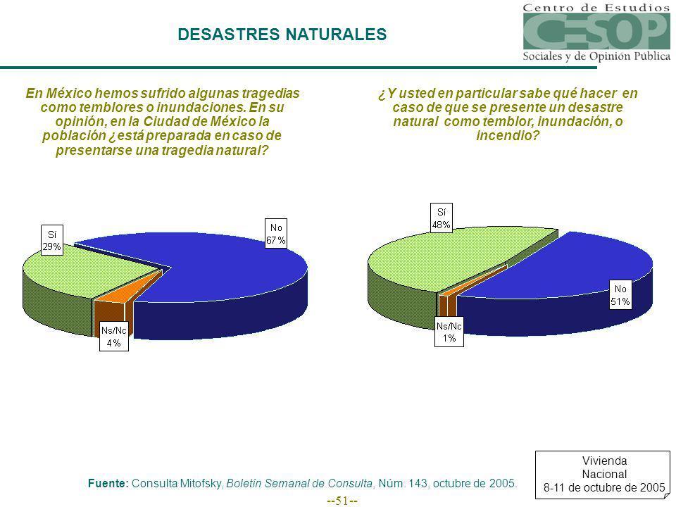 --51-- DESASTRES NATURALES Fuente: Consulta Mitofsky, Boletín Semanal de Consulta, Núm.