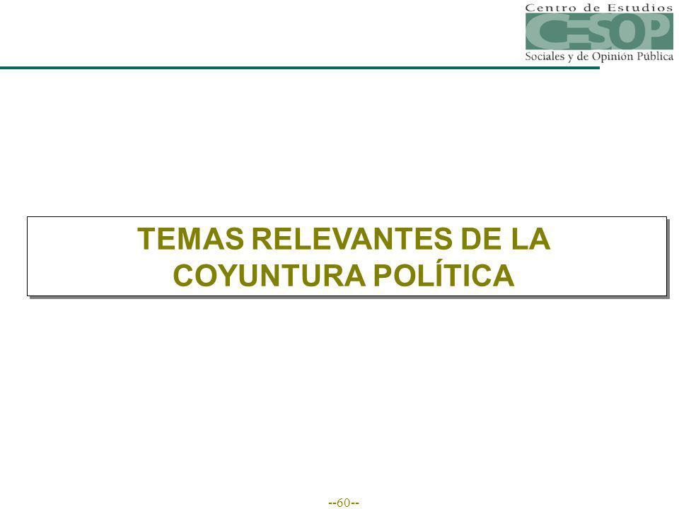 --60-- TEMAS RELEVANTES DE LA COYUNTURA POLÍTICA
