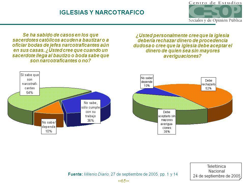 --65-- Fuente: Milenio Diario, 27 de septiembre de 2005, pp.