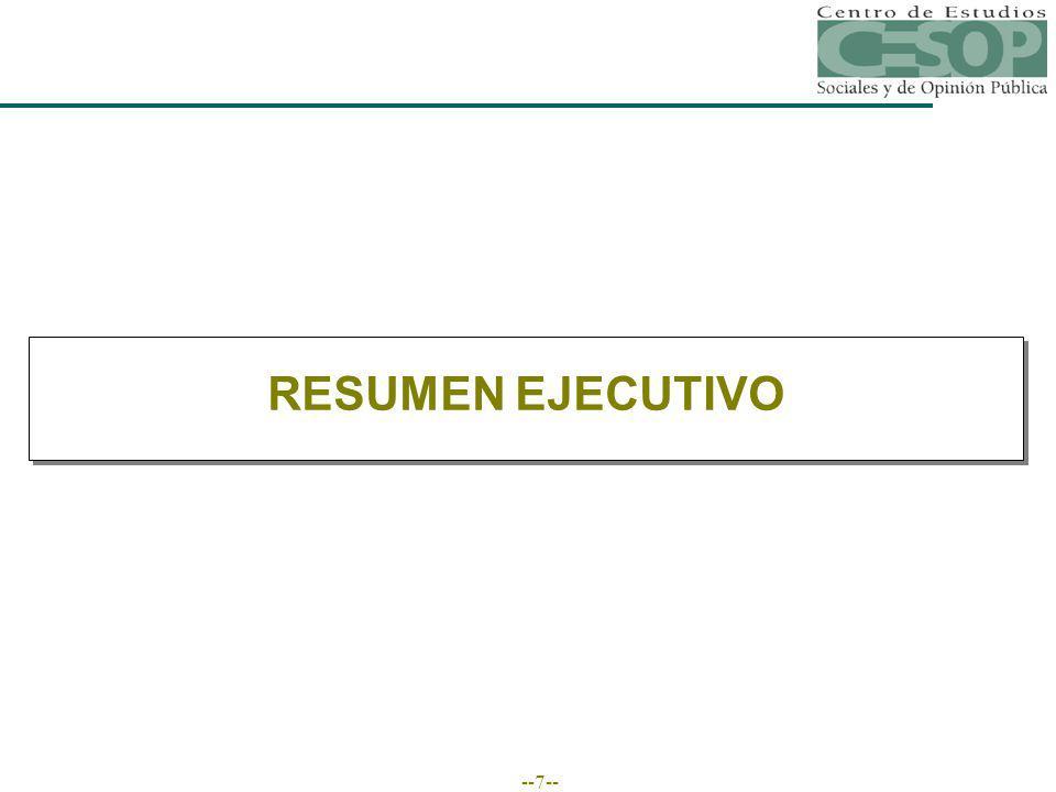 --7-- RESUMEN EJECUTIVO