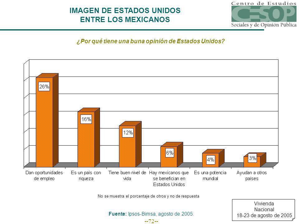 --72-- IMAGEN DE ESTADOS UNIDOS ENTRE LOS MEXICANOS Fuente: Ipsos-Bimsa, agosto de 2005.