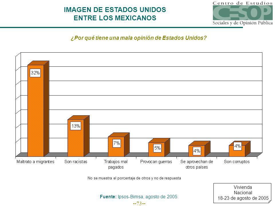 --73-- IMAGEN DE ESTADOS UNIDOS ENTRE LOS MEXICANOS Fuente: Ipsos-Bimsa, agosto de 2005.