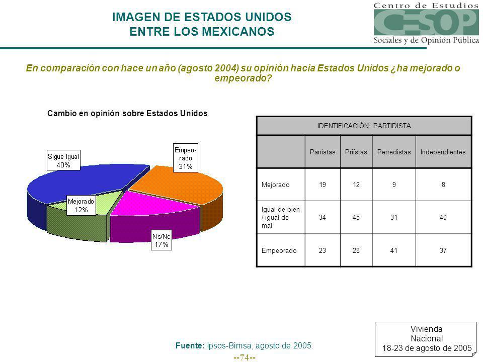 --74-- IMAGEN DE ESTADOS UNIDOS ENTRE LOS MEXICANOS Fuente: Ipsos-Bimsa, agosto de 2005.