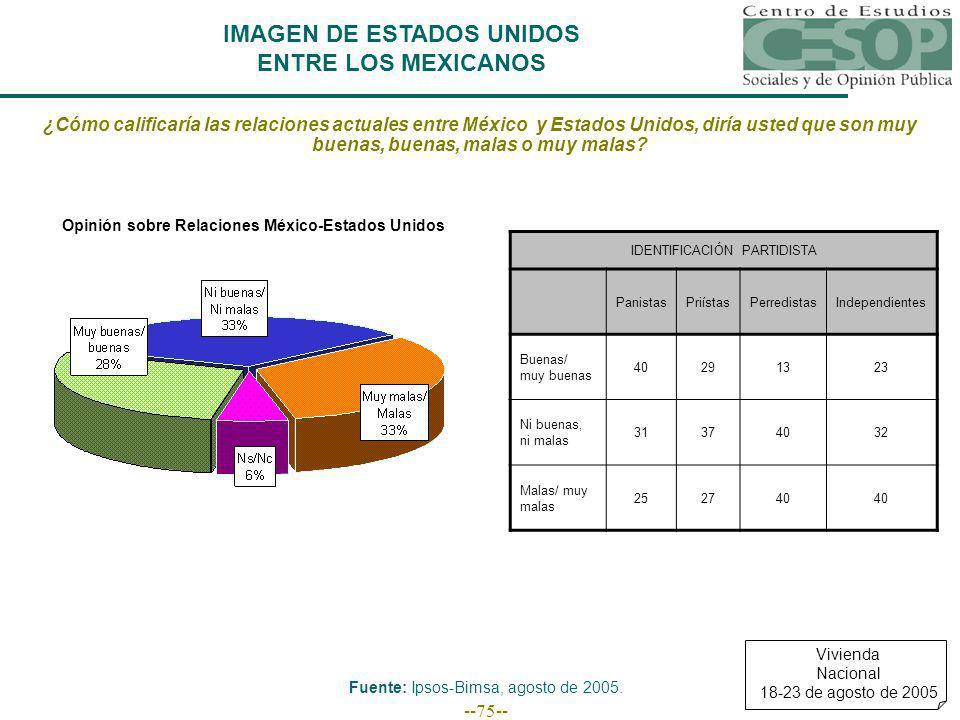 --75-- IMAGEN DE ESTADOS UNIDOS ENTRE LOS MEXICANOS Fuente: Ipsos-Bimsa, agosto de 2005.