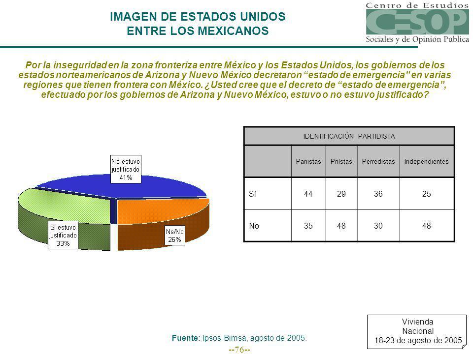--76-- IMAGEN DE ESTADOS UNIDOS ENTRE LOS MEXICANOS Fuente: Ipsos-Bimsa, agosto de 2005.