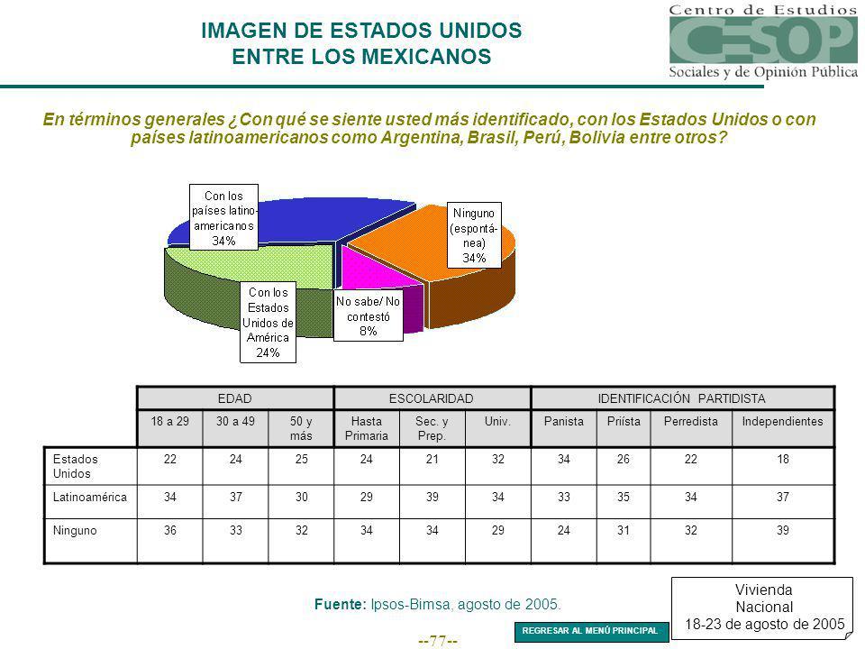 --77-- IMAGEN DE ESTADOS UNIDOS ENTRE LOS MEXICANOS Fuente: Ipsos-Bimsa, agosto de 2005.