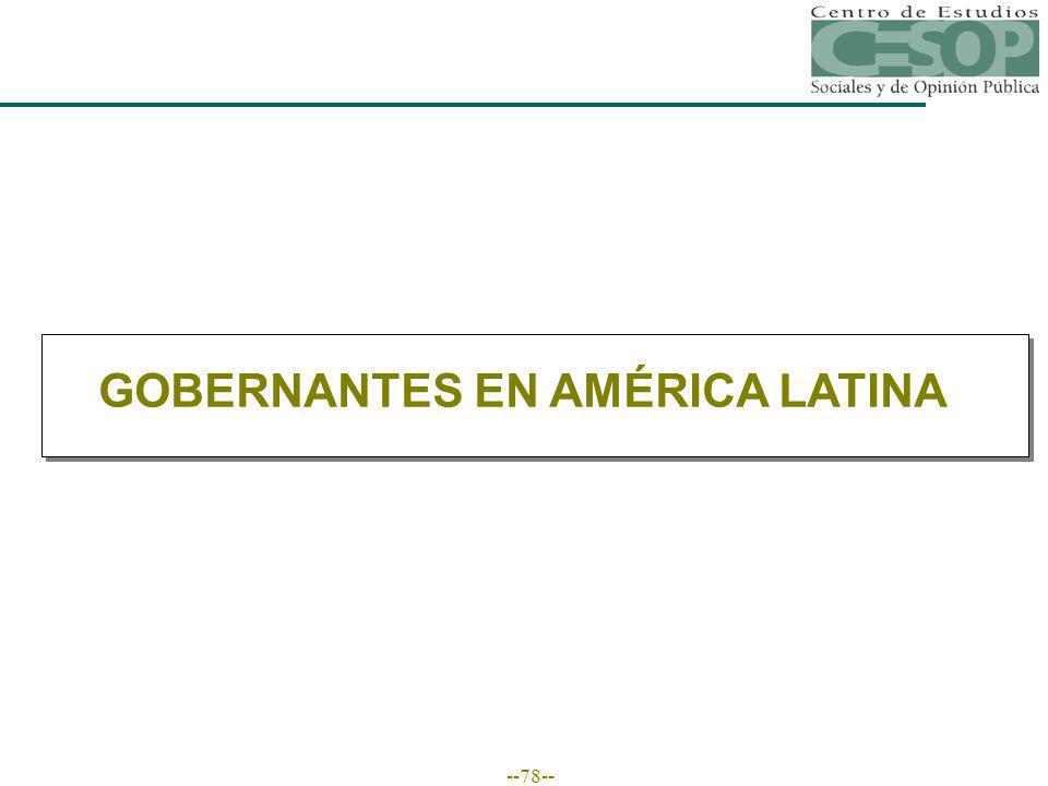 --78-- GOBERNANTES EN AMÉRICA LATINA