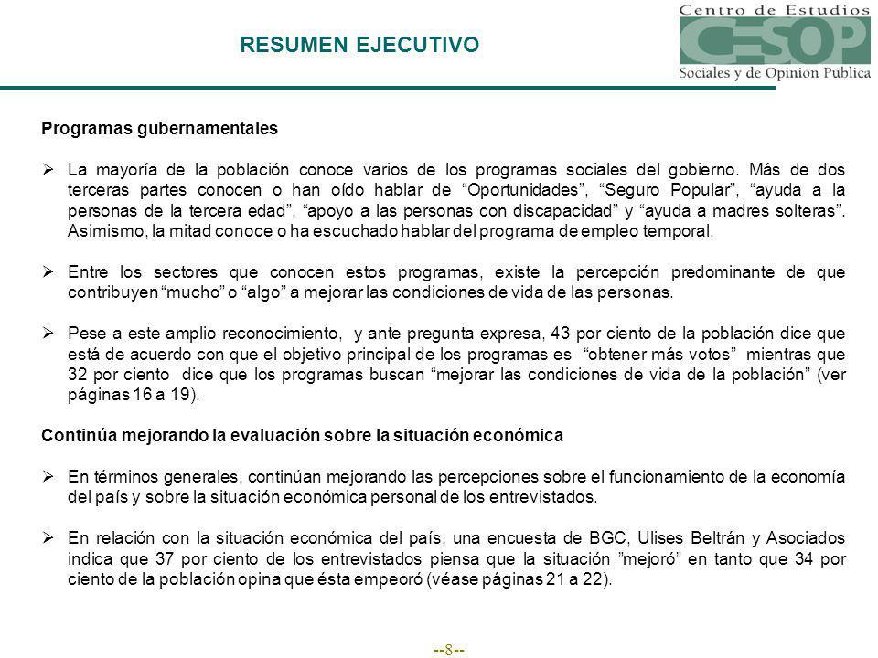 --8-- RESUMEN EJECUTIVO Programas gubernamentales La mayoría de la población conoce varios de los programas sociales del gobierno.