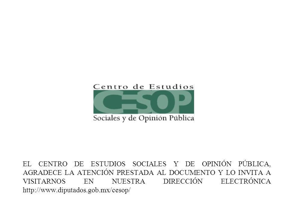 --95-- EL CENTRO DE ESTUDIOS SOCIALES Y DE OPINIÓN PÚBLICA, AGRADECE LA ATENCIÓN PRESTADA AL DOCUMENTO Y LO INVITA A VISITARNOS EN NUESTRA DIRECCIÓN ELECTRÓNICA http://www.diputados.gob.mx/cesop/