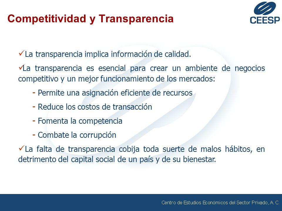 Competitividad y Transparencia La transparencia implica información de calidad. La transparencia es esencial para crear un ambiente de negocios compet