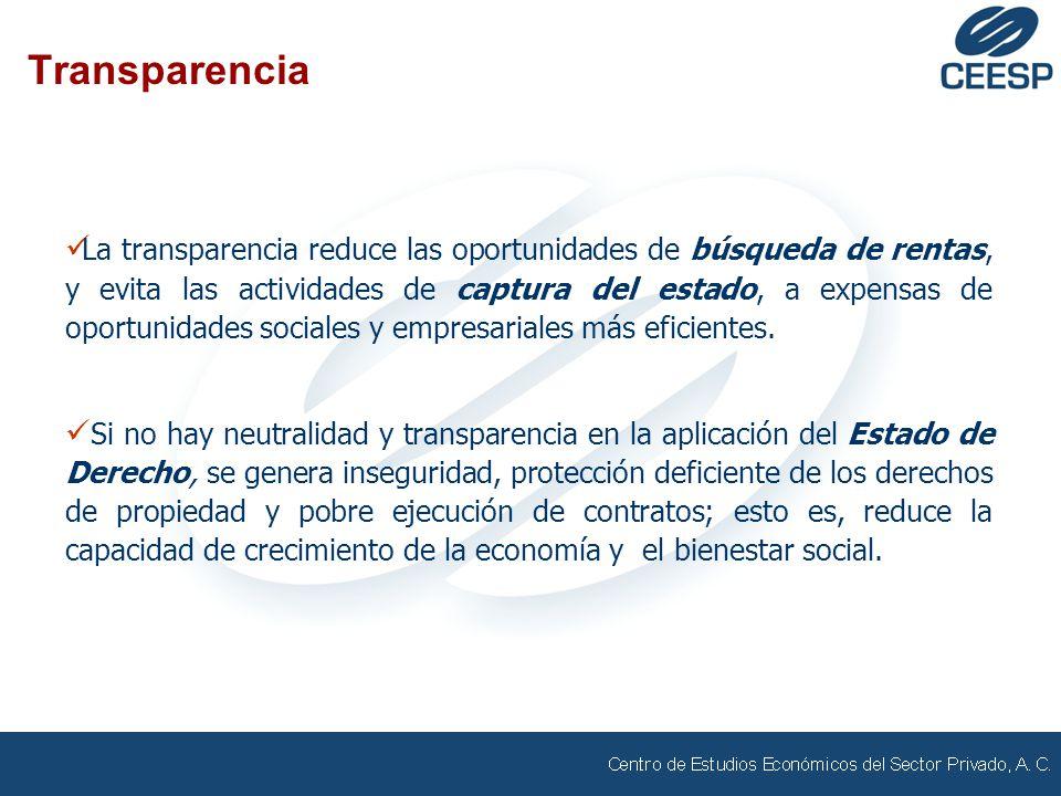 Transparencia La transparencia reduce las oportunidades de búsqueda de rentas, y evita las actividades de captura del estado, a expensas de oportunidades sociales y empresariales más eficientes.