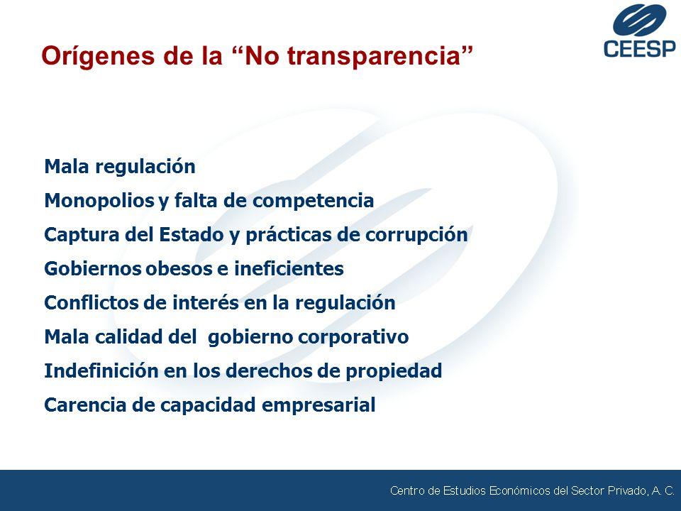 Orígenes de la No transparencia Mala regulación Monopolios y falta de competencia Captura del Estado y prácticas de corrupción Gobiernos obesos e inef