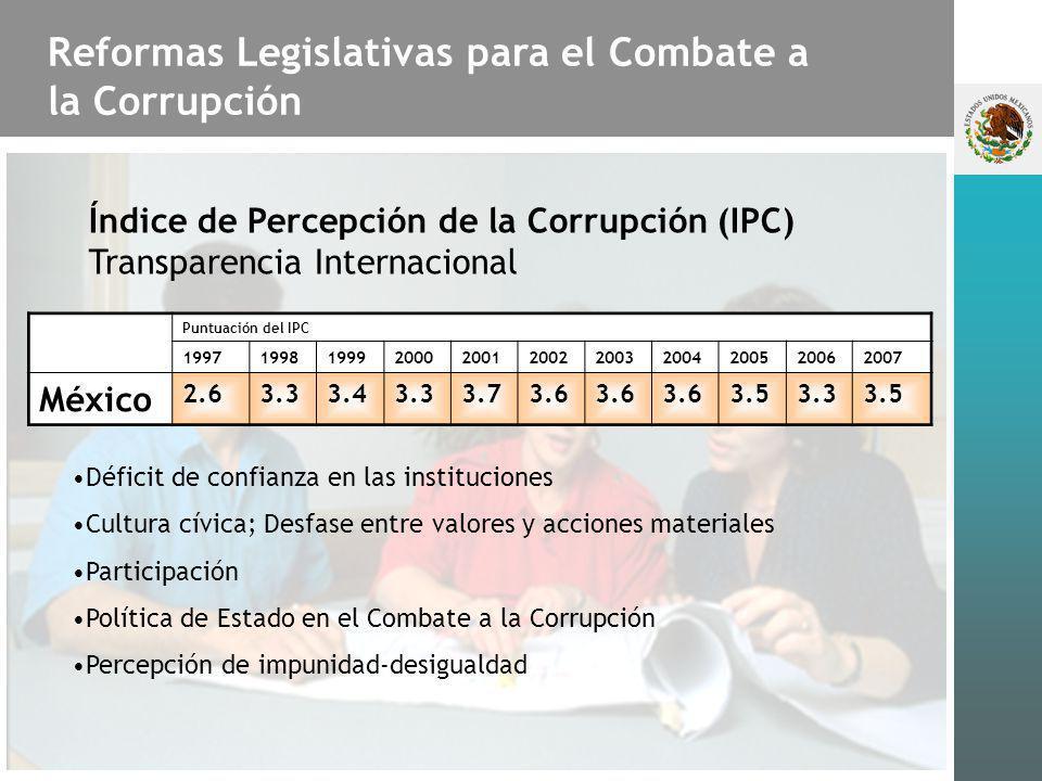 Reformas Legislativas para el Combate a la Corrupción Puntuación del IPC 19971998199920002001200220032004200520062007 México 2.63.33.43.33.73.6 3.53.3