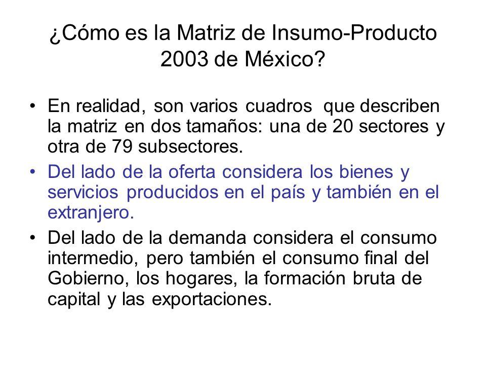 ¿Cómo es la Matriz de Insumo-Producto 2003 de México? En realidad, son varios cuadros que describen la matriz en dos tamaños: una de 20 sectores y otr