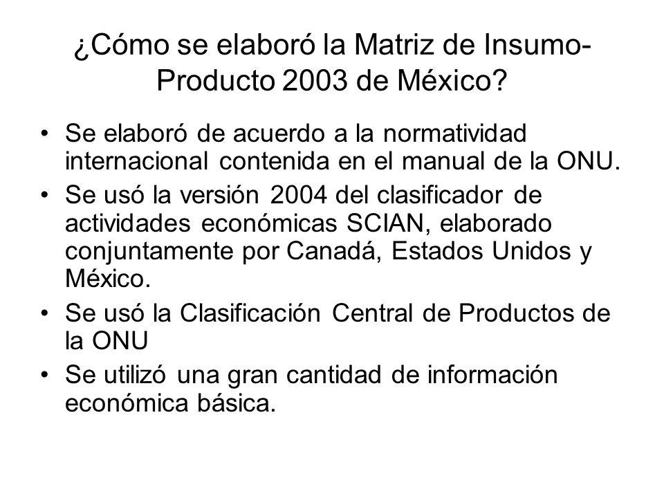 ¿Cómo se elaboró la Matriz de Insumo- Producto 2003 de México? Se elaboró de acuerdo a la normatividad internacional contenida en el manual de la ONU.