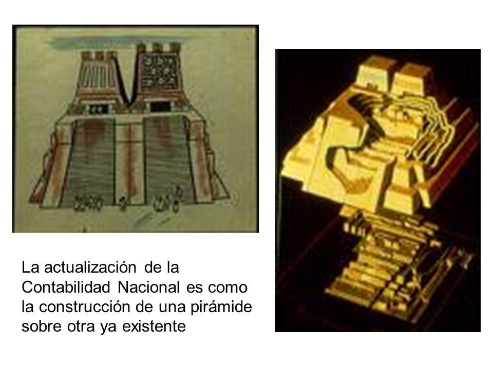 La actualización de la Contabilidad Nacional es como la construcción de una pirámide sobre otra ya existente