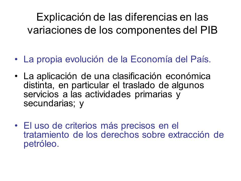 Explicación de las diferencias en las variaciones de los componentes del PIB La propia evolución de la Economía del País. La aplicación de una clasifi