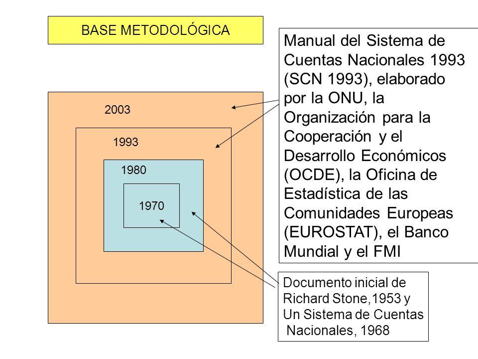 1970 Manual del Sistema de Cuentas Nacionales 1993 (SCN 1993), elaborado por la ONU, la Organización para la Cooperación y el Desarrollo Económicos (O