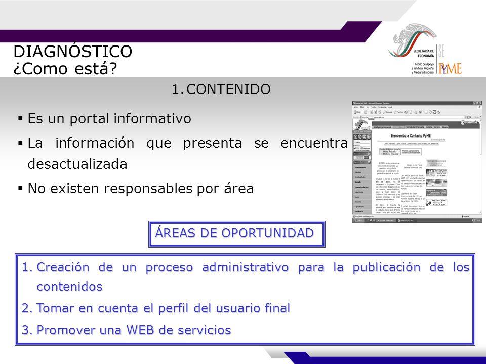 REQUERIMIENTOS / COMPROMISOS 2.