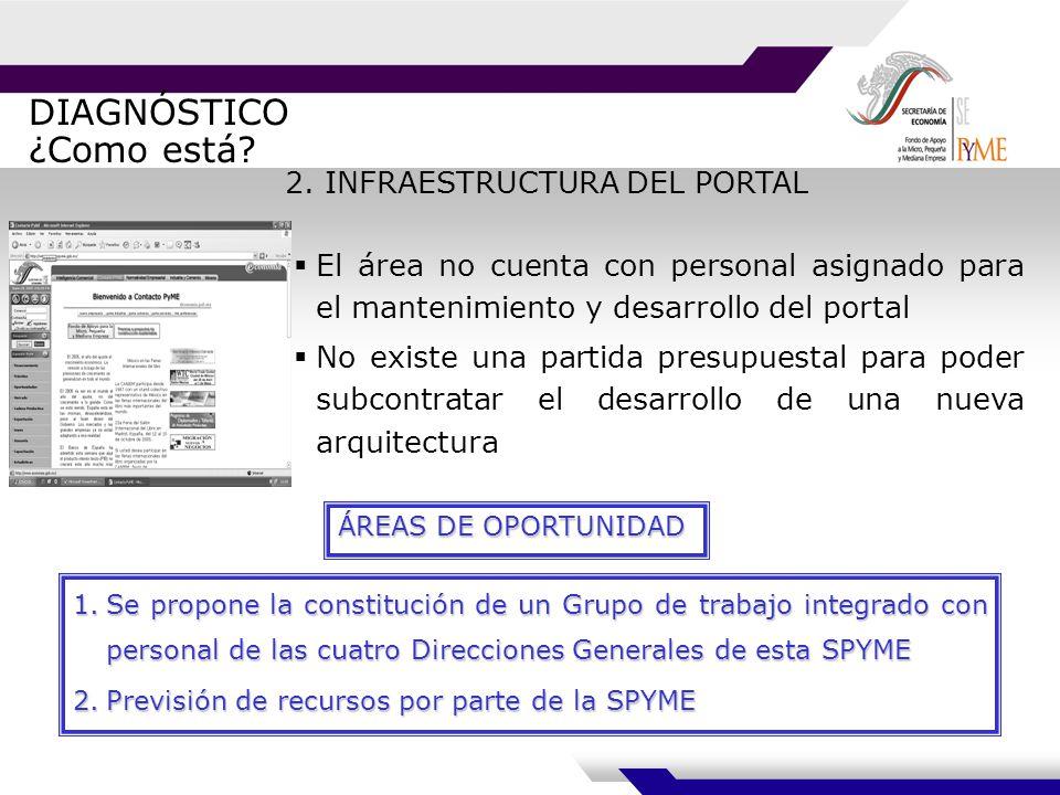 Ejemplos Financiamiento Exportación Presentación de la imagen y estilo muy distinto entre los apartados dentro del mismo sitio.