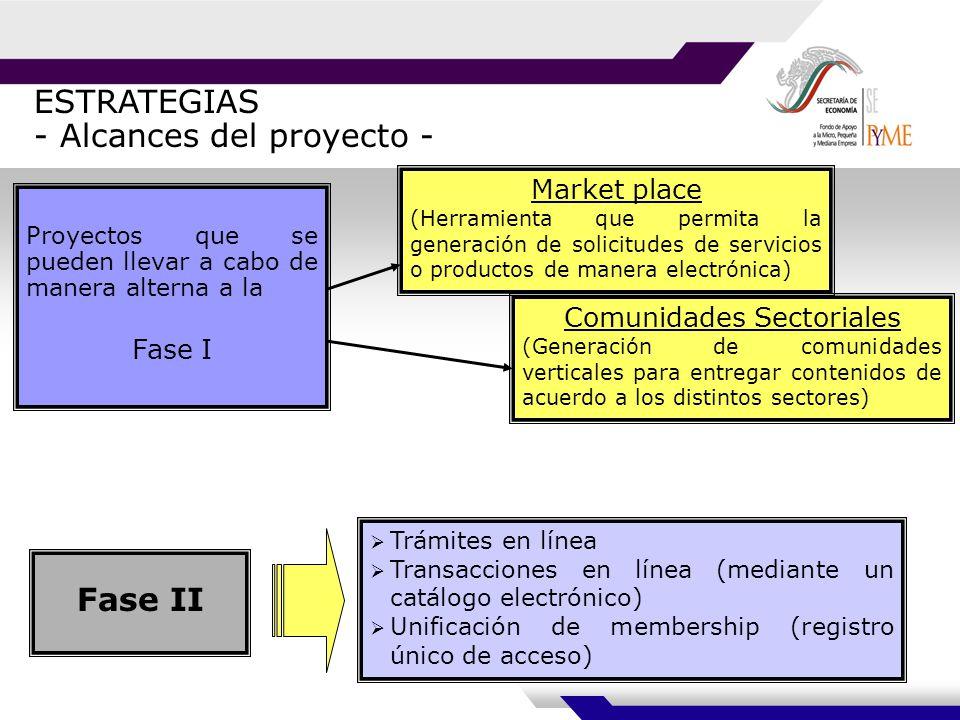 Comunidades Sectoriales (Generación de comunidades verticales para entregar contenidos de acuerdo a los distintos sectores) Market place (Herramienta que permita la generación de solicitudes de servicios o productos de manera electrónica) Proyectos que se pueden llevar a cabo de manera alterna a la Fase I Fase II Trámites en línea Transacciones en línea (mediante un catálogo electrónico) Unificación de membership (registro único de acceso) ESTRATEGIAS - Alcances del proyecto -