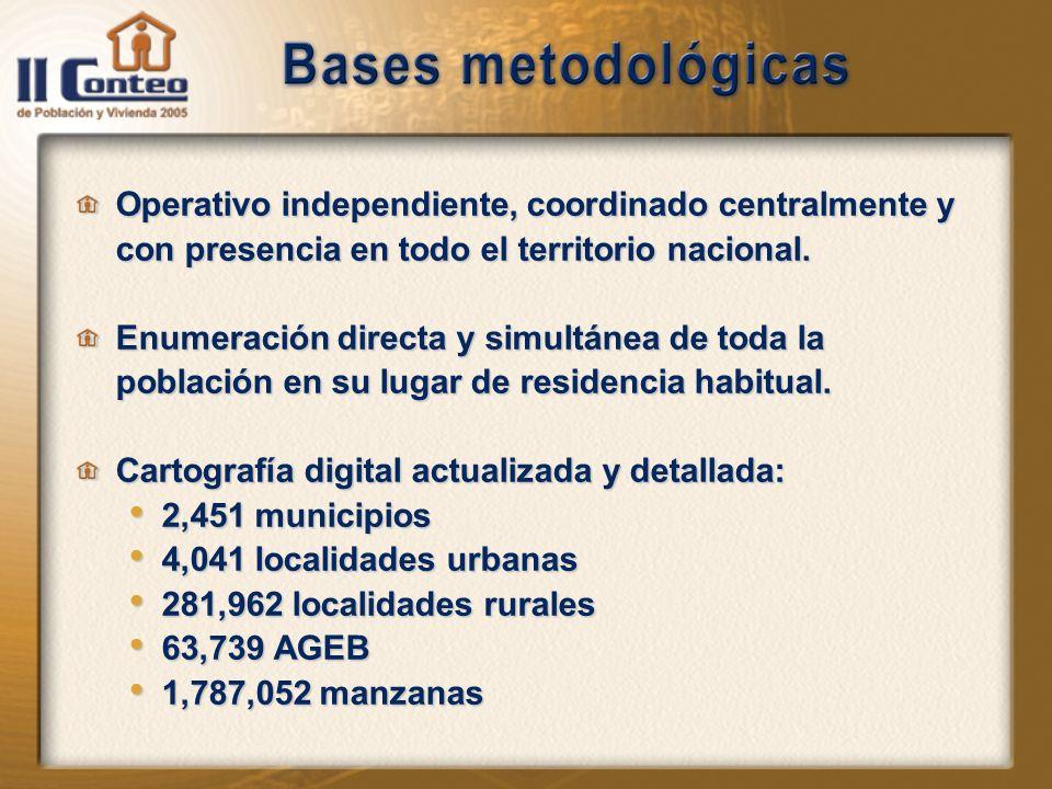 Operativo independiente, coordinado centralmente y con presencia en todo el territorio nacional.