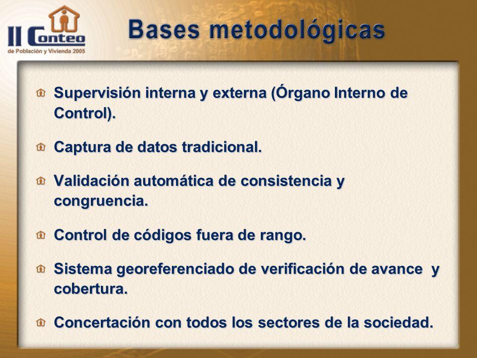 Supervisión interna y externa (Órgano Interno de Control).