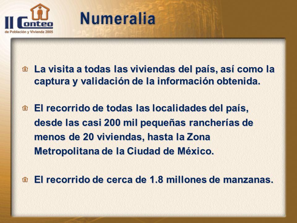 El recorrido de todas las localidades del país, desde las casi 200 mil pequeñas rancherías de menos de 20 viviendas, hasta la Zona Metropolitana de la Ciudad de México.