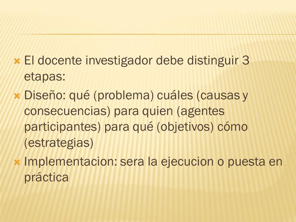 El docente investigador debe distinguir 3 etapas: Diseño: qué (problema) cuáles (causas y consecuencias) para quien (agentes participantes) para qué (objetivos) cómo (estrategias) Implementacion: sera la ejecucion o puesta en práctica