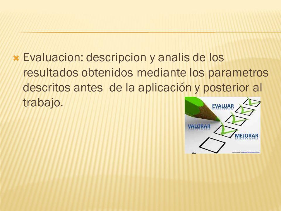 Evaluacion: descripcion y analis de los resultados obtenidos mediante los parametros descritos antes de la aplicación y posterior al trabajo.