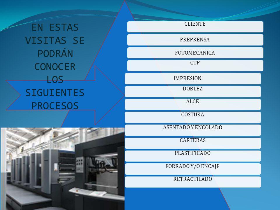 GERENCIA DE PRODUCCION NUESTRA EMPRESA DEDICADA AL RAMO DE LAS ARTES GRAFICAS, TIENE COMO OBJETIVO MOSTRAR A NUESTROS INVITADOS LOS DIFERENTES EQUIPOS