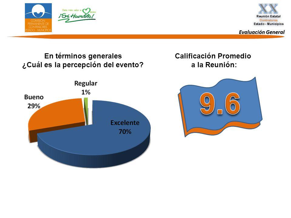 Evaluación General En términos generales ¿Cuál es la percepción del evento.